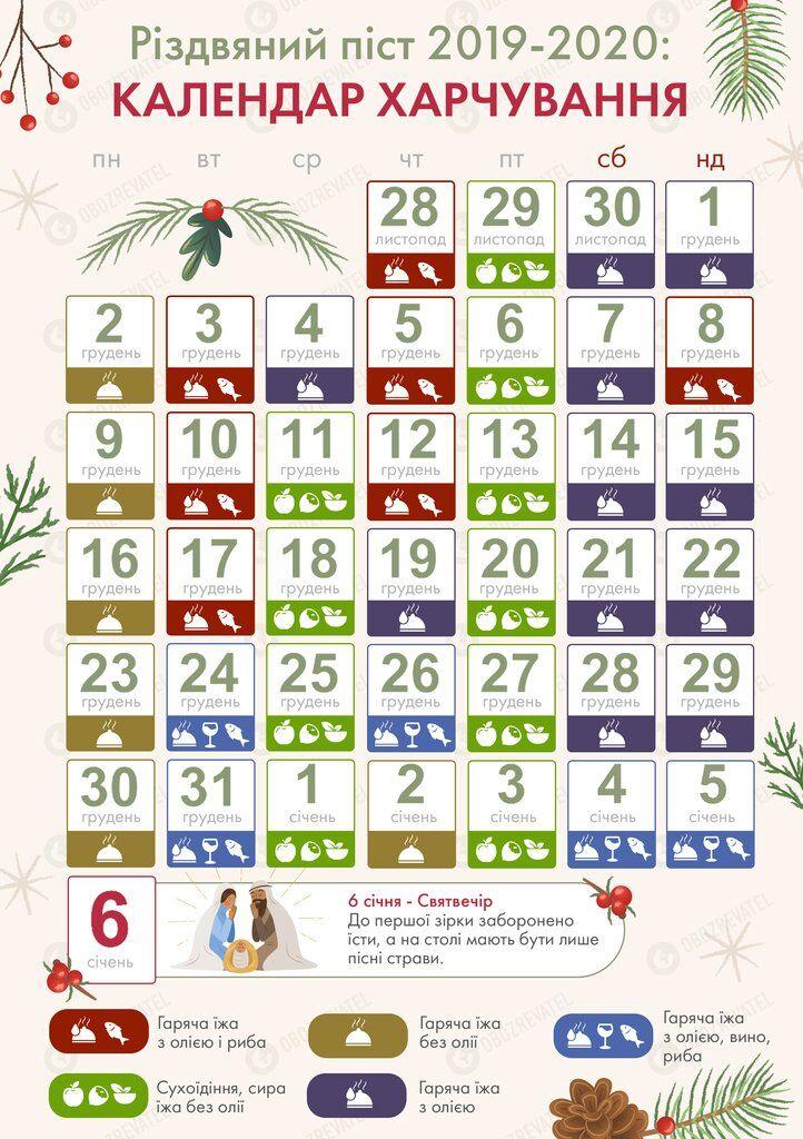 Різдвяний піст-2019: календар харчування по днях