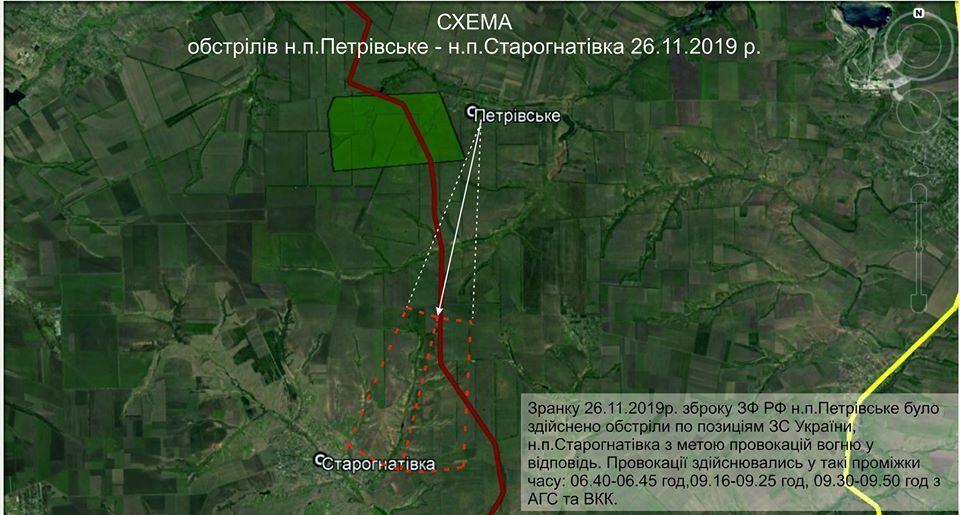 26 листопада озброєні формування РФ обстріляли українські позиції поблизу Петровського