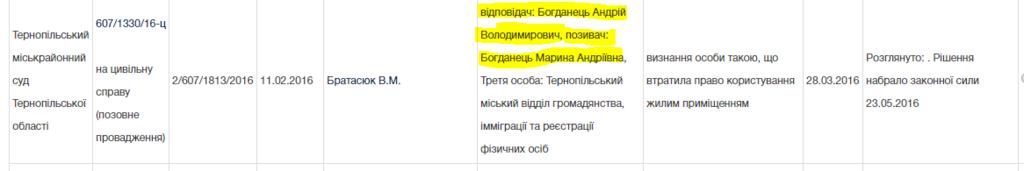 Судовий позов проти Богданця через аліменти