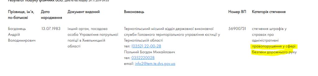 Відомості про штраф Богданця за порушення ПДР