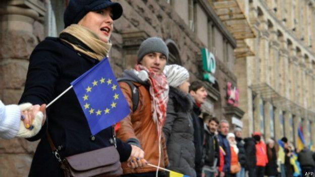 Живая цепь в Киеве