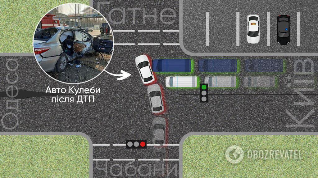Схема аварии. Николай Кулеба поехал на красный, после чего в его автомобиль влетел микроавтобус
