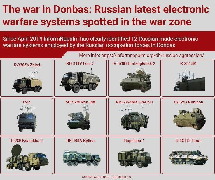 На Донбассе зафиксированы 12 комплексов РЭБ