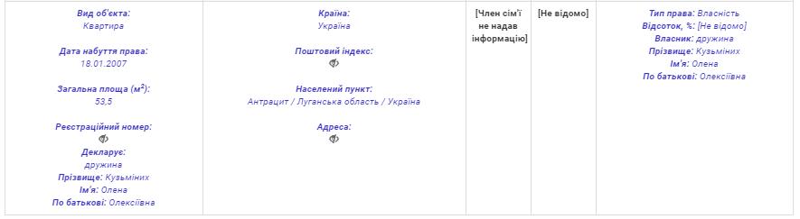"Нардеп от ""Слуги народа"" задекларировал квартиру в ""ЛНР"": документ"