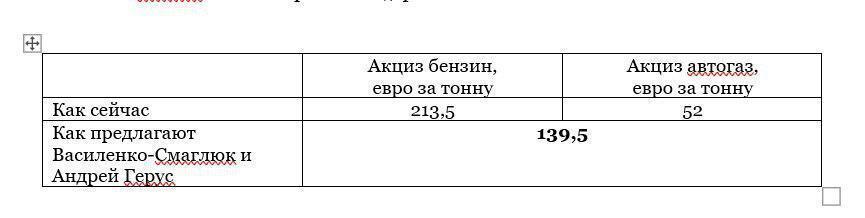 Автогаз по 18 грн/л: как Герус повышает тариф