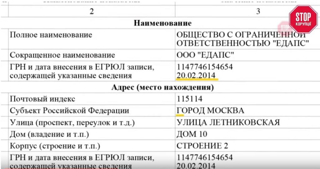 Компания времен Януковича будет печатать паспорта украинцам: все детали