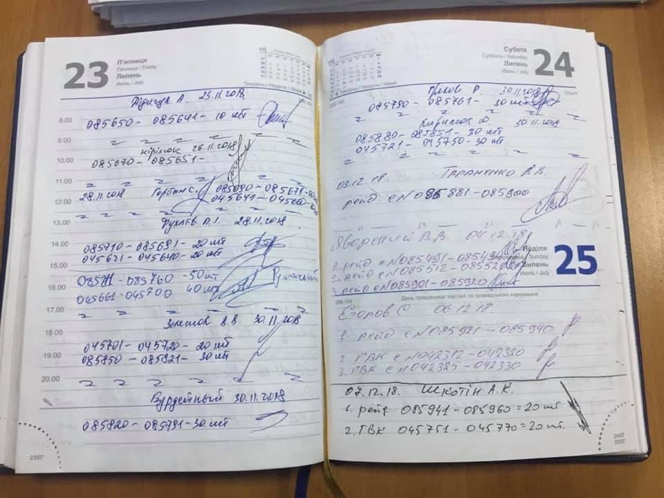 У записнику, знайденому на робочому місці Жерноклєєвої - прізвища інспекторів, конкретні ГВК та незрозумілі цифри...