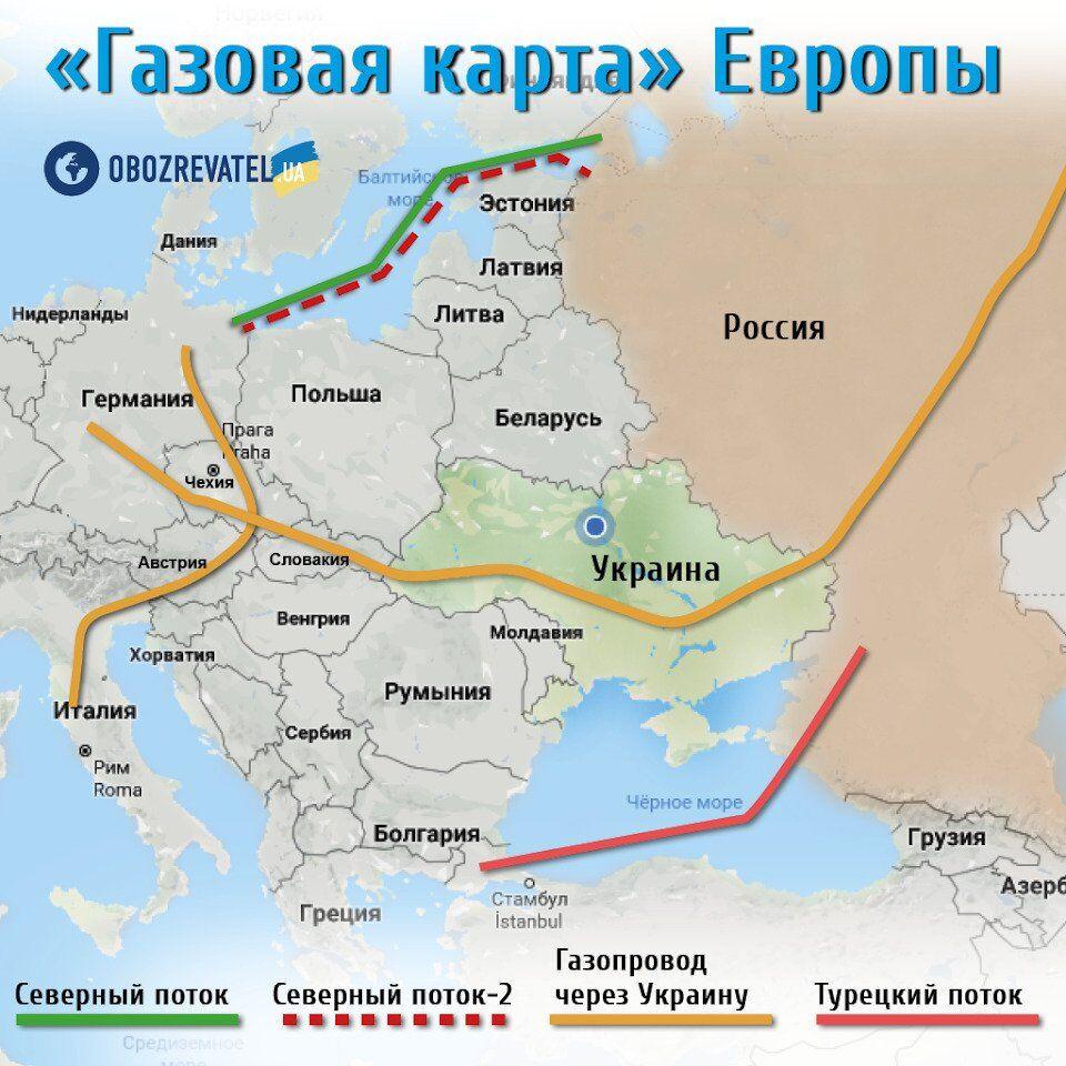 """В обход Украины: озвучен прогноз по """"Северному потоку-3"""""""
