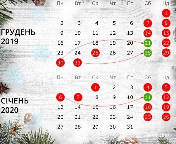 Перенос выходных на Новый год