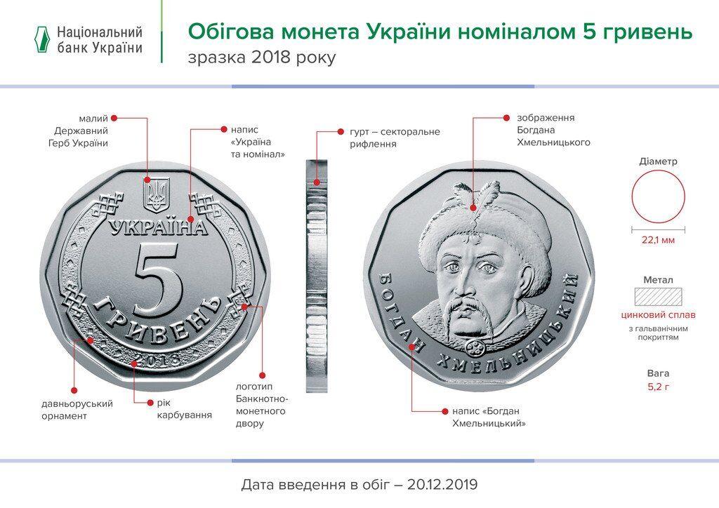 Нові 5 гривень