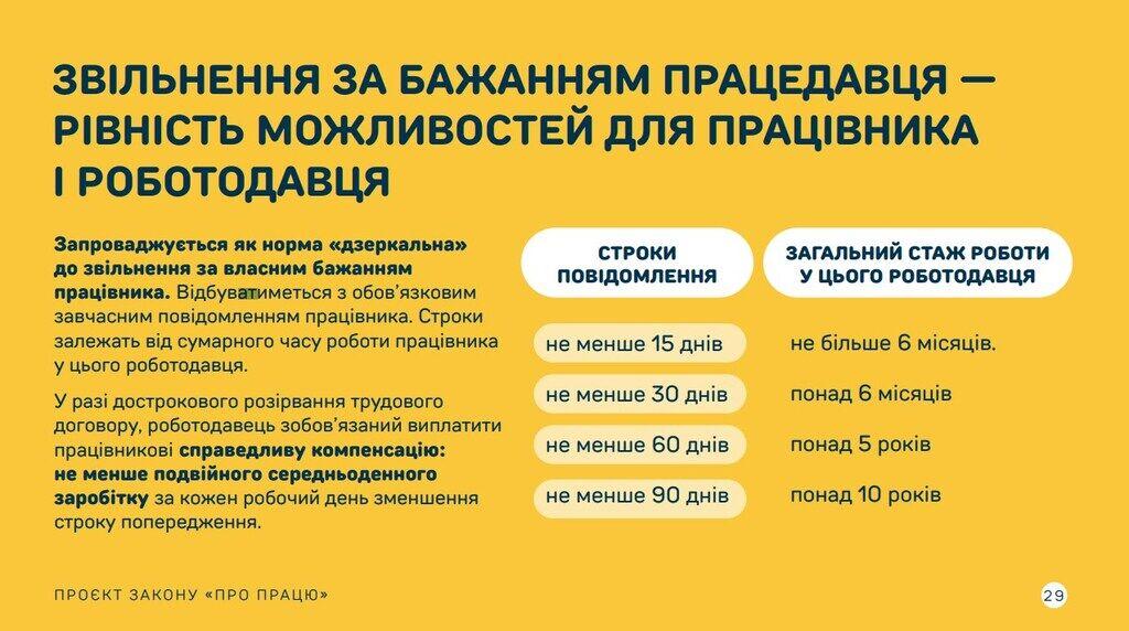 Презентація нового Трудового кодексу