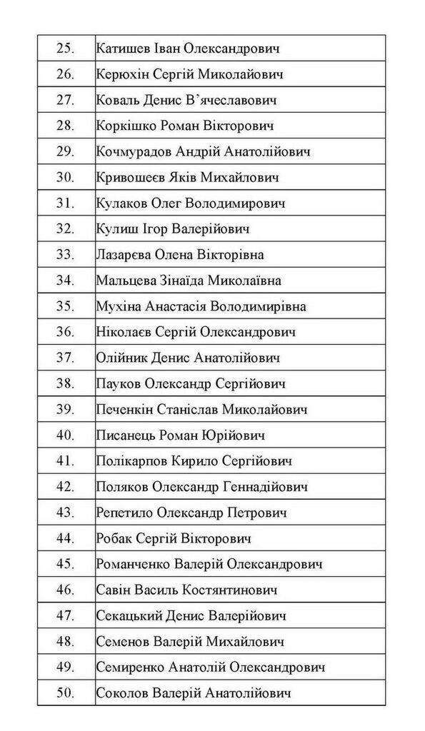 До України повернулися 76 українців: опубліковано повний список прізвищ
