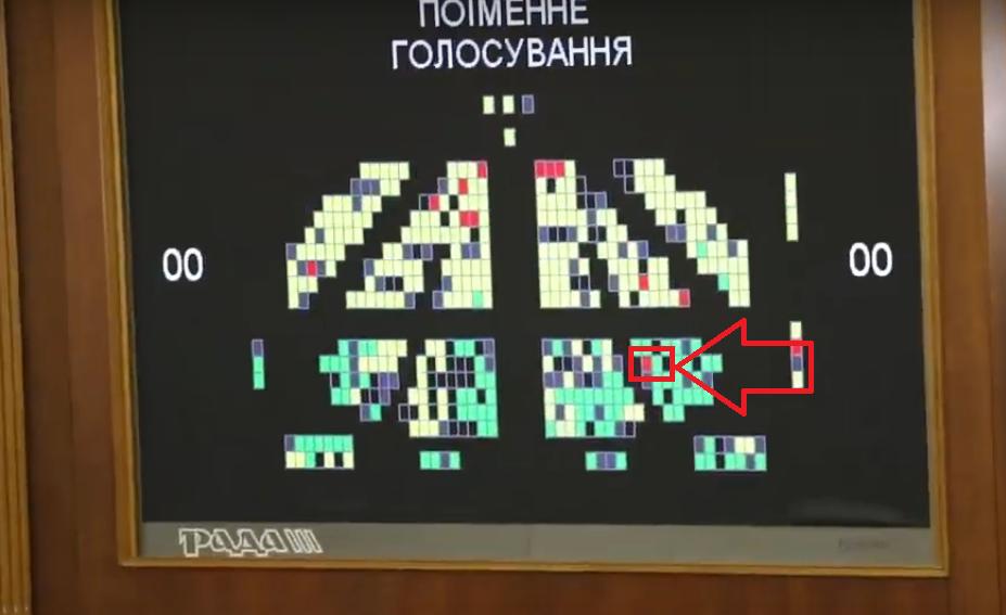 """""""ЧЕСНО"""""""