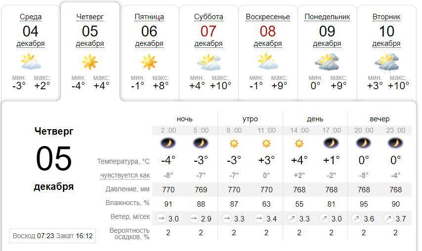 Синоптики порадували Одесу погодою на 5 грудня