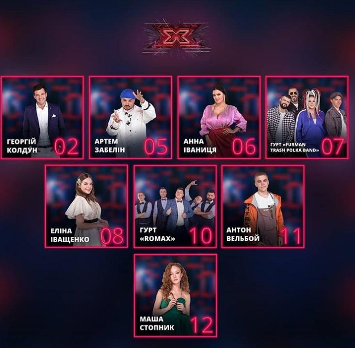 Номера участников для голосования