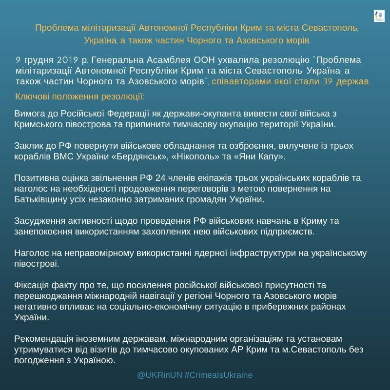 Суть резолюції щодо Криму