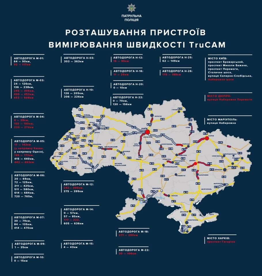 Радары на дорогах Украины: рассекречены все участки