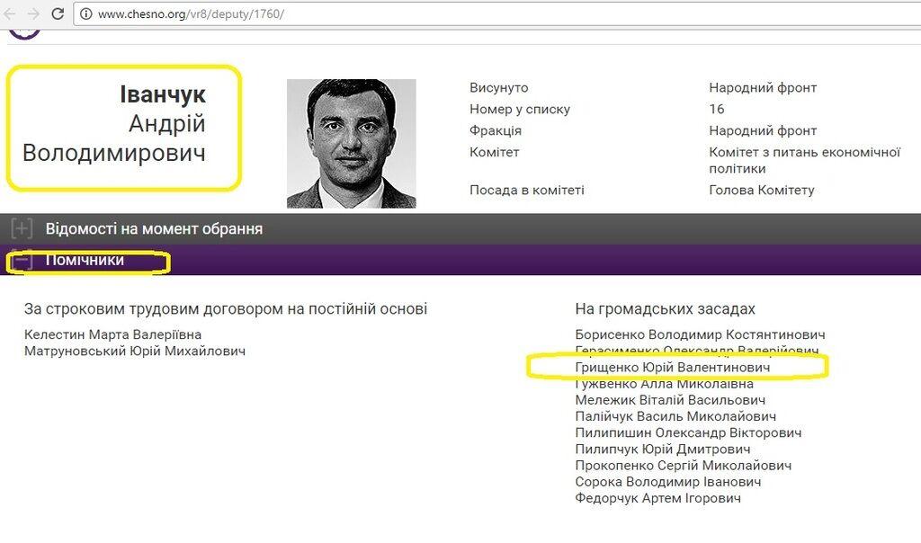 """Плата за коалицию: один из лидеров """"Народного фронта"""" наживается на duty free в """"Борисполе"""""""