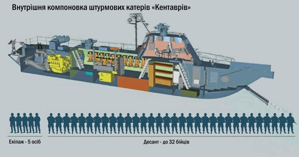 Україна потужно посилить охорону Азовського моря