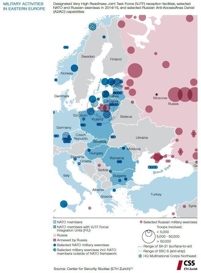 Оцінка навчань НАТО і Росії