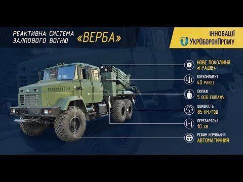 Украина запускает массовое производство смертоносного оружия: что известно