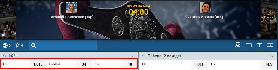 Ломаченко — Кролла: букмекери опублікували принизливі котирування на чемпіонський бій