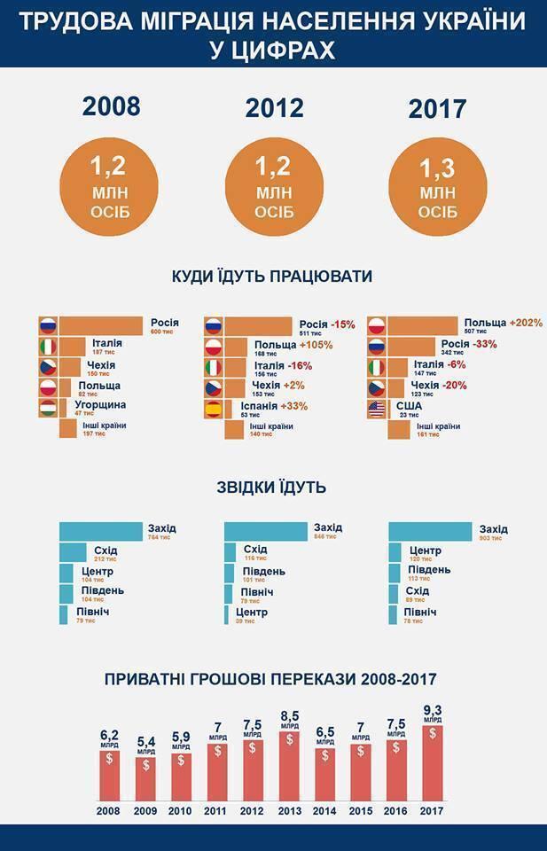 Украина вымирает: стране грозит масштабный кризис