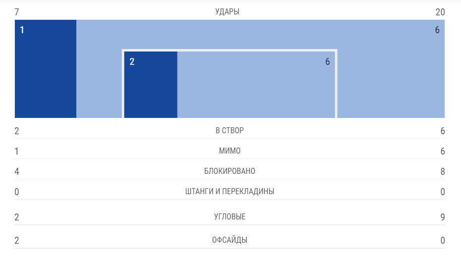 """""""Шальке"""" - """"Ман Сіті"""" - 2-3: подробиці 1/8 фіналу Ліги чемпіонів"""