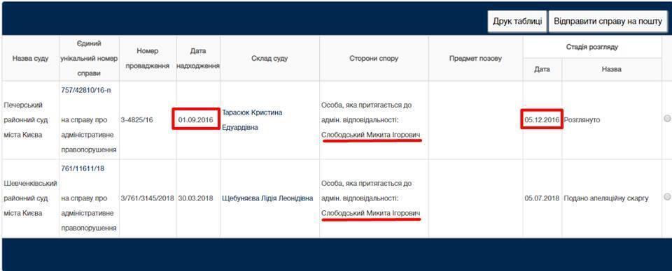 Спливли скандальні дані про київського мажора-вбивцю на BMW