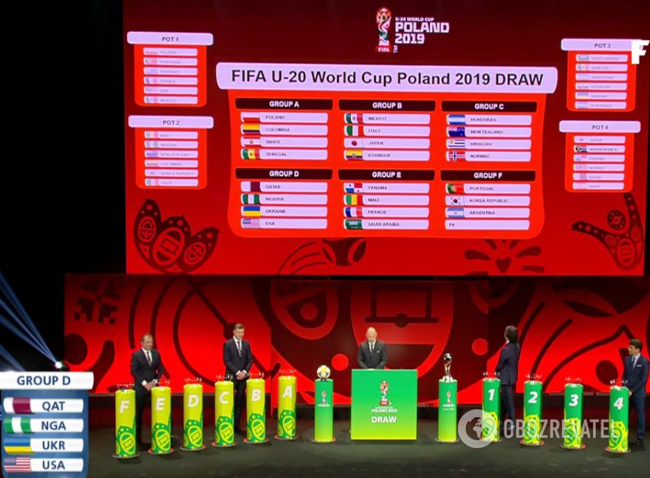 Украина получила соперников на чемпионате мира по футболу U-20