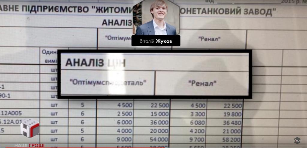 """Раскрыт """"заработок"""" топ-чиновников на оборонке Украины"""