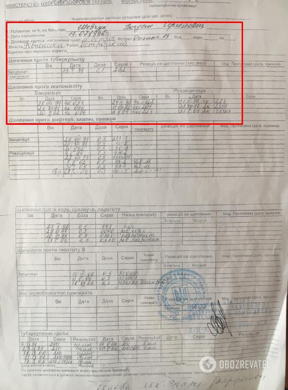 Вакцинация проводилась в 1991 году, а Богдан родился в... 1992-м