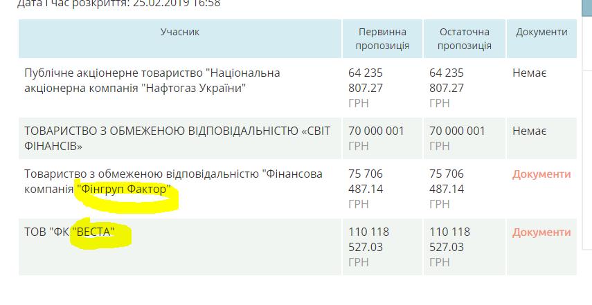"""Схема олігарха Фукса з """"Нафтогазом"""": держава втратить понад 140 млн"""