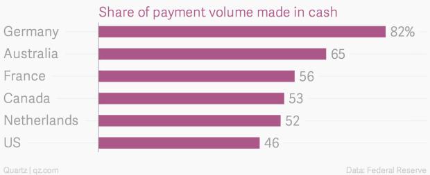 Україна повністю перейде на банківські карти: на порозі колосальні зміни