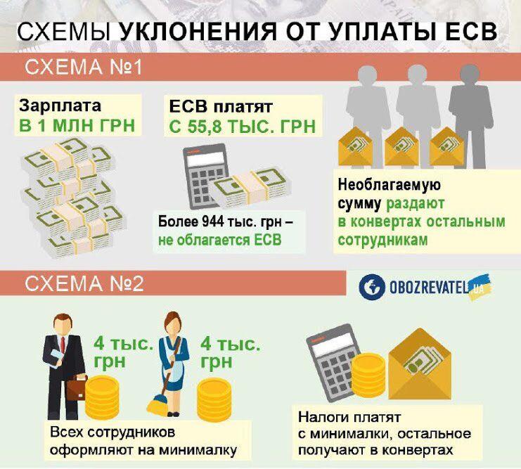 Проблеми з бюджетом вирішить податкова реформа — Насіров