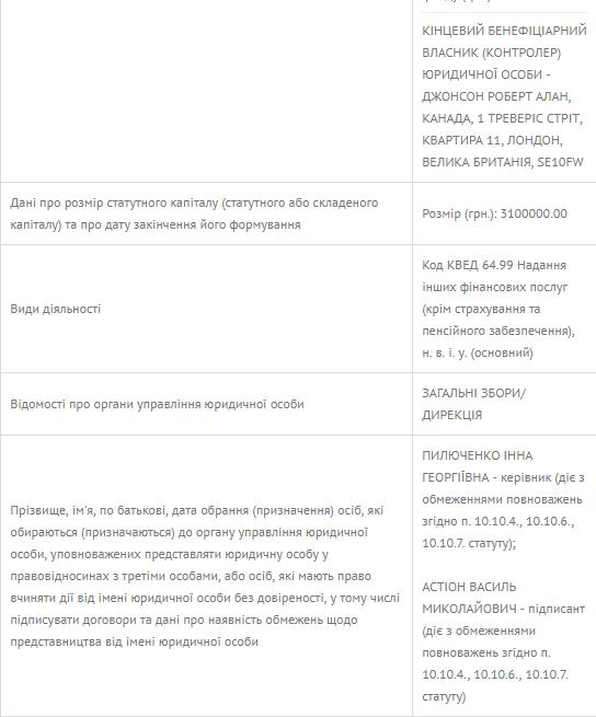 Хомутынник и Фукс заполучили ТРЦ Фирташа на подставных торгах: подробности дерзкой схемы
