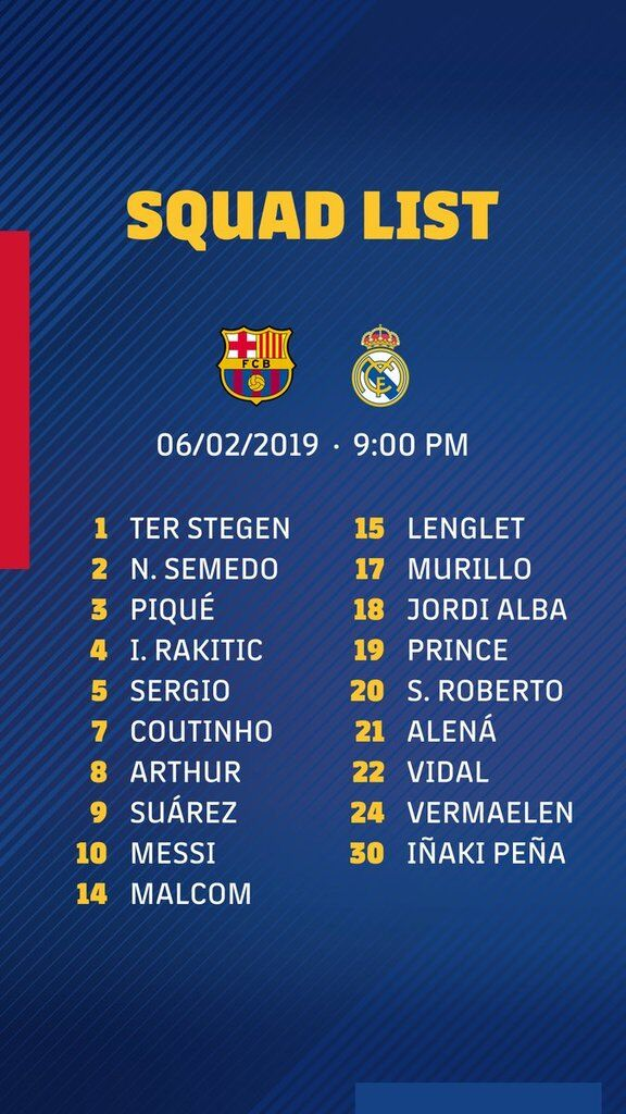 """""""Реал"""" — """"Барселона"""": стало відомо, чи зіграє Мессі"""