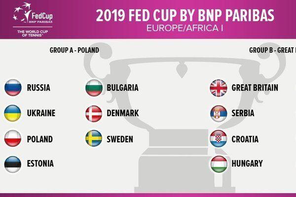 Украина с разгромной победы стартовала на Кубке Федерации