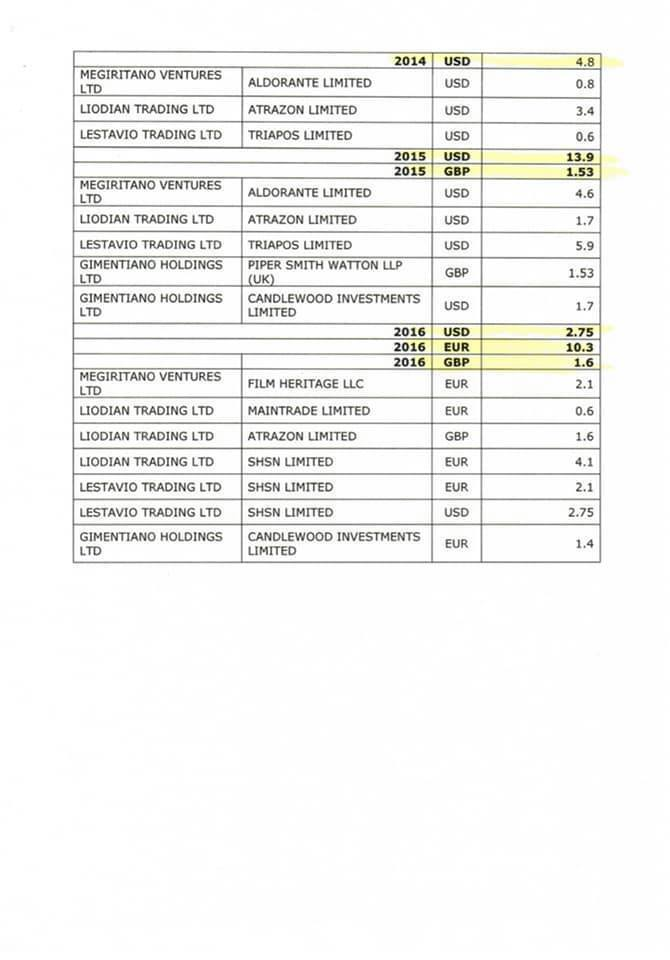 На счета Зеленского слили $41 млн из ПриватБанка - нардеп