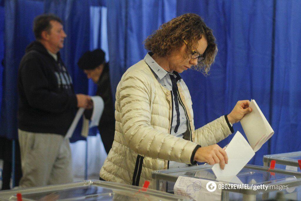 Что важно знать о выборах-2019