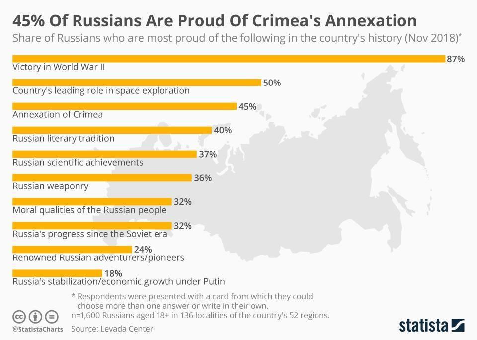 """Кокс дошел до Кремля, или """"Пурга"""" по-русски"""