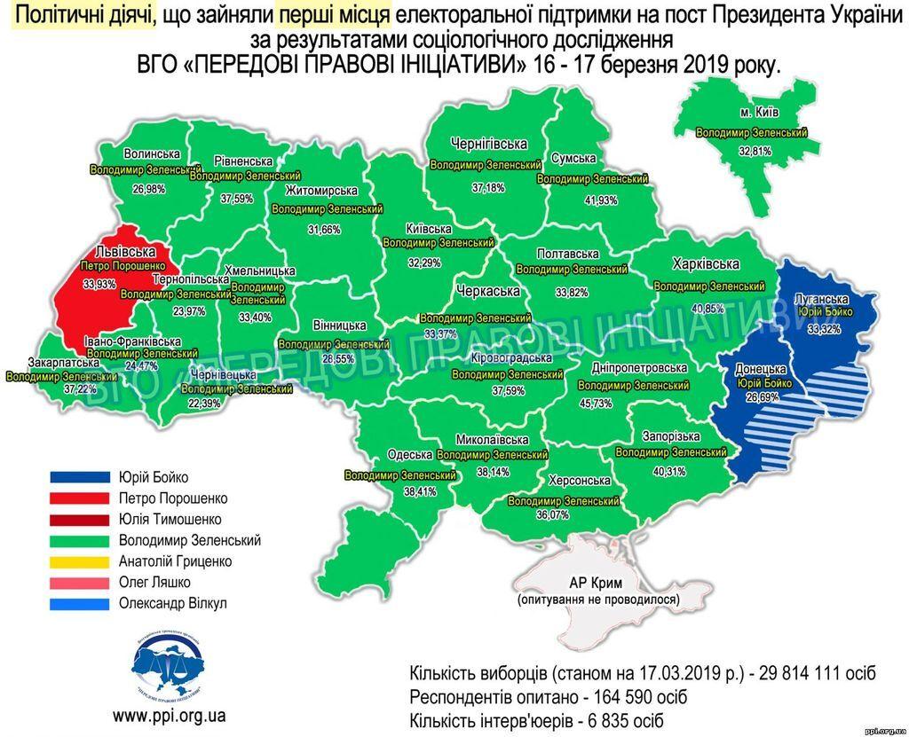 Вибори президента України: з'явилися дані ще одного соцопитування