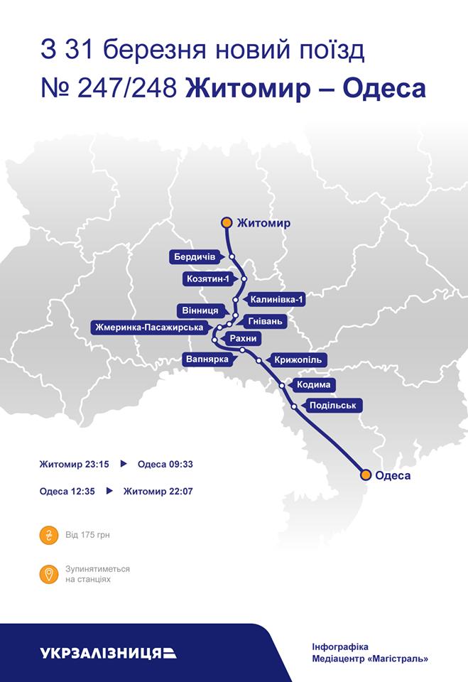 поїзд Житомир - Одеса квитки