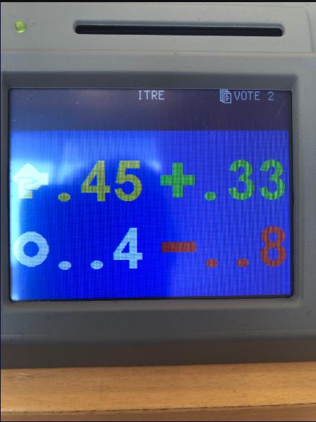 В ЕС утвердили скандальную Газовую директиву