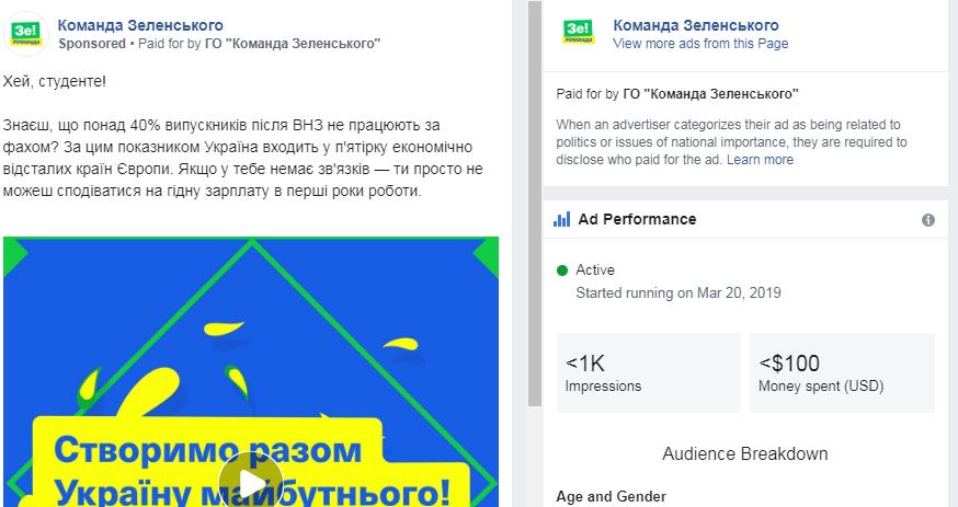 $50 тисяч за пост: як кандидати у президенти рекламуються у Facebook