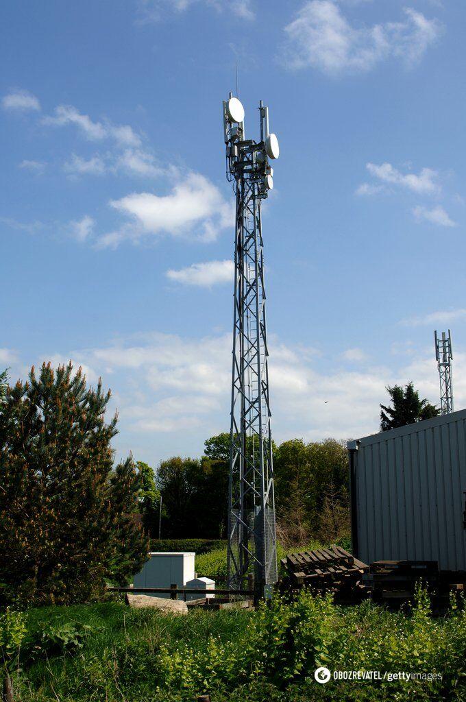 Антена мобільного зв'язку
