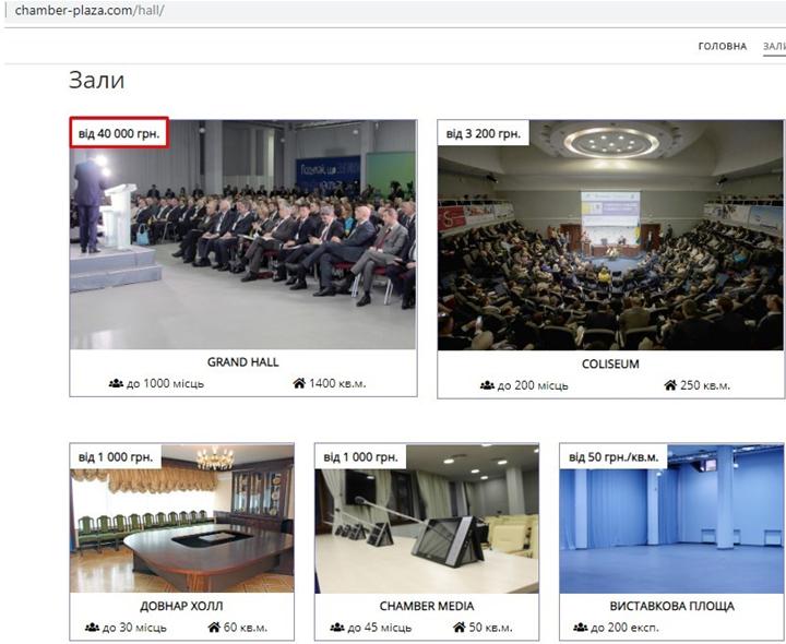 Чижиков и Торгово-промышленная палата Украины – эвтаназия украинского бизнеса