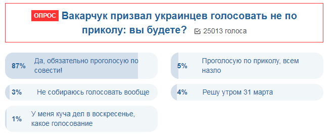 Украинцы ответили на призыв Вакарчука