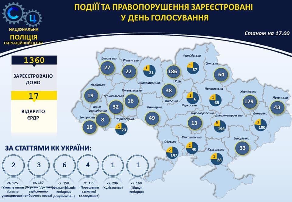 Волна минирований в Украине: впечатляющая статистка