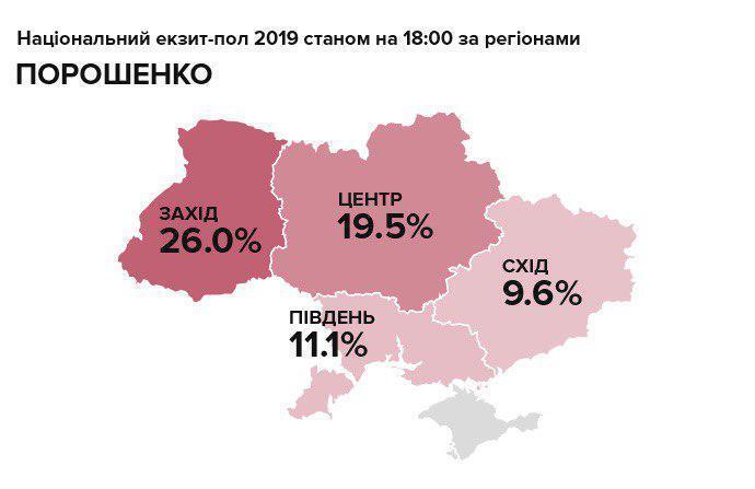 За Порошенка захід, за Зеленського — південь: як голосували українці